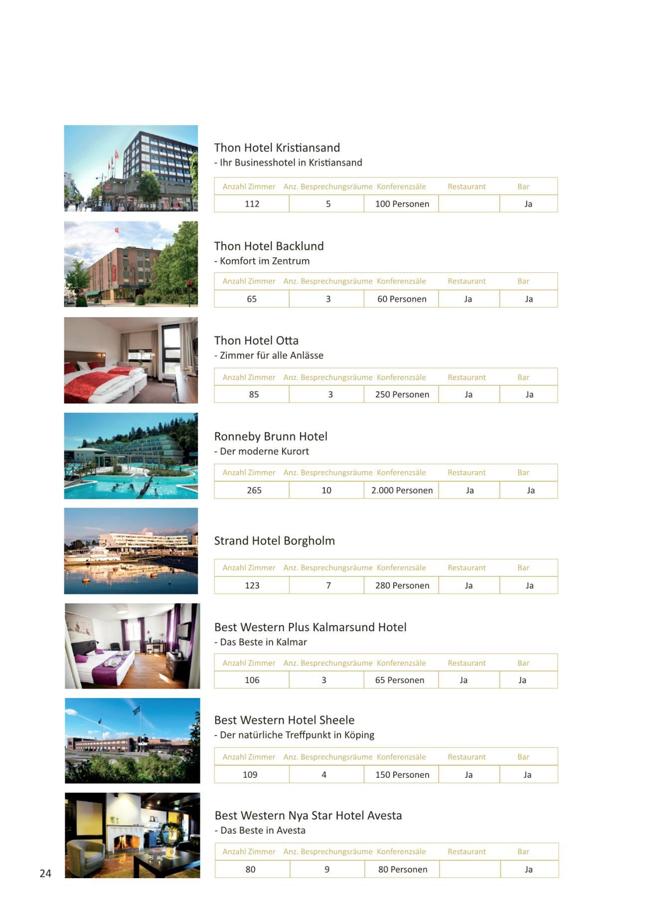 Ungewöhnlich Hotelangestellte Resume Probe Bilder - Entry Level ...